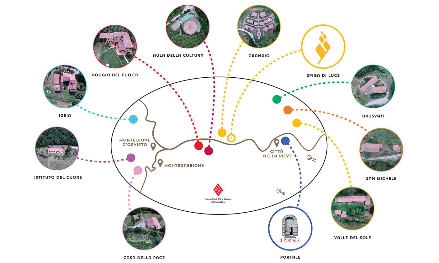Scuola Focalizzatori di Gruppo, persone in gruppo in giardino